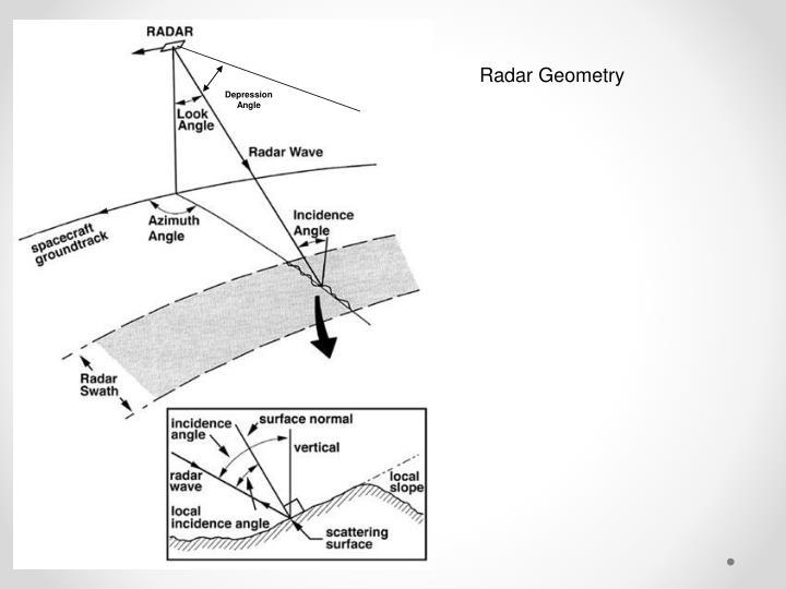 Radar Geometry