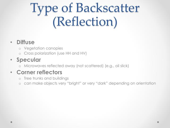 Type of Backscatter (Reflection)
