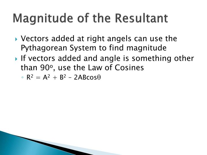 Magnitude of the Resultant