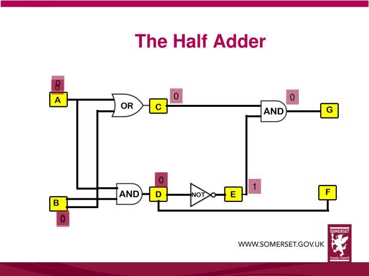 The Half Adder