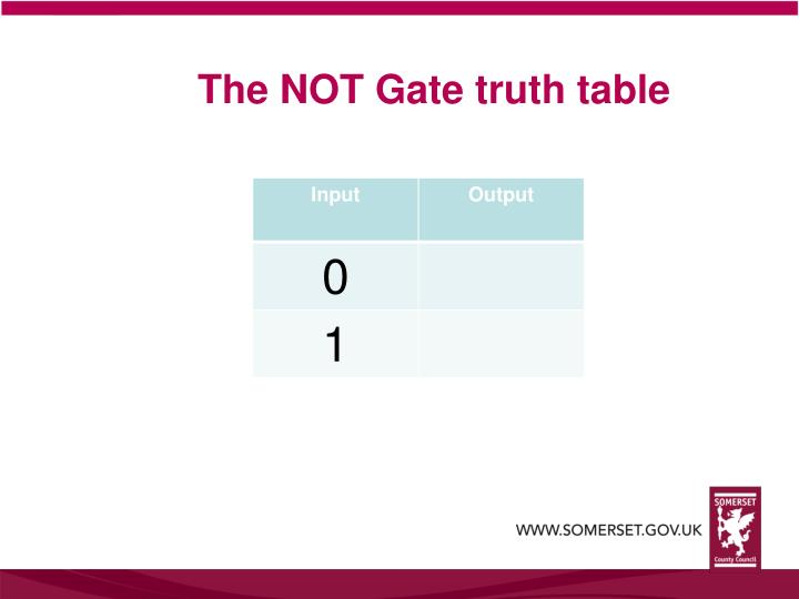 The NOT Gate truth table