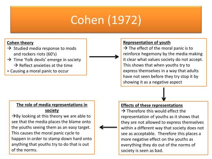Cohen (1972)
