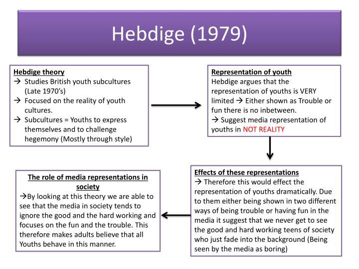 Hebdige (1979)