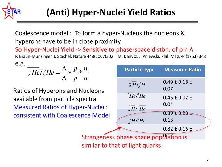 (Anti) Hyper-Nuclei Yield Ratios