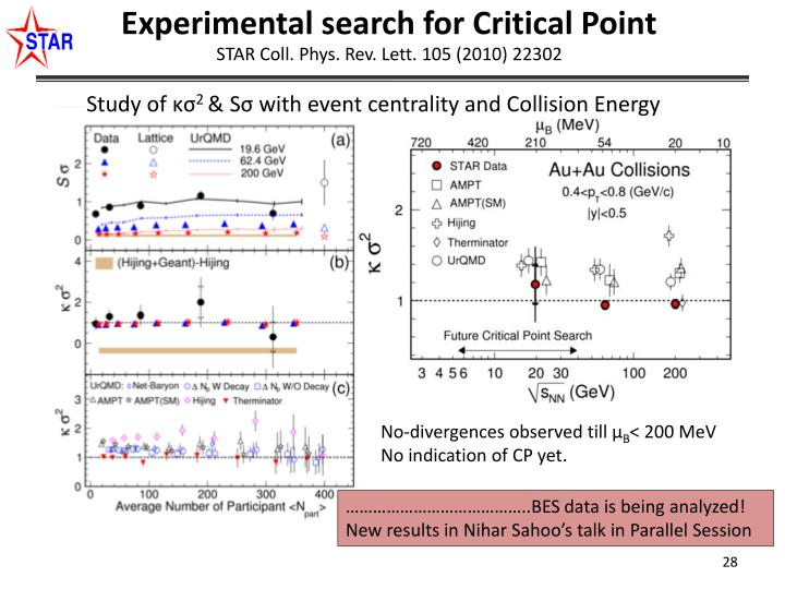 Experimental search for Critical Point