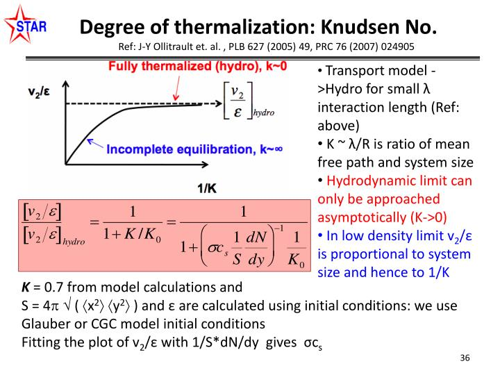 Degree of thermalization: Knudsen No.