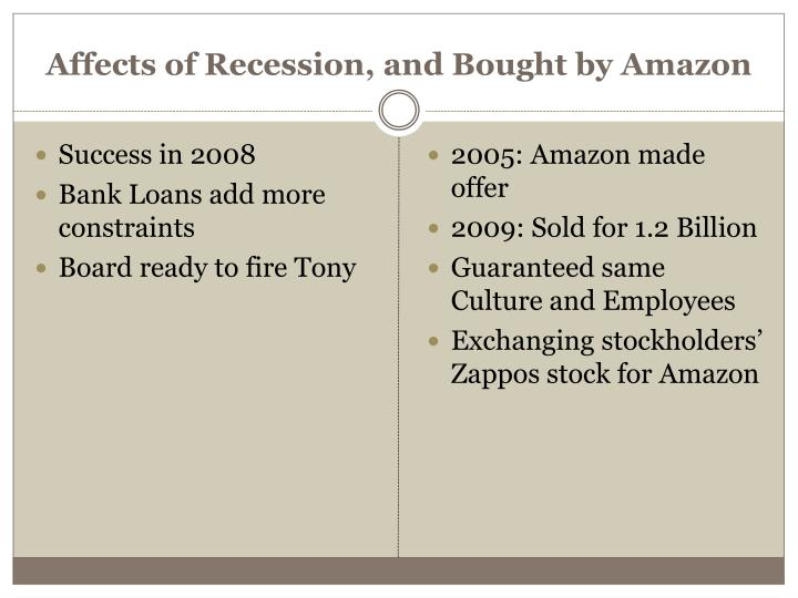 Affects of Recession, and Bought