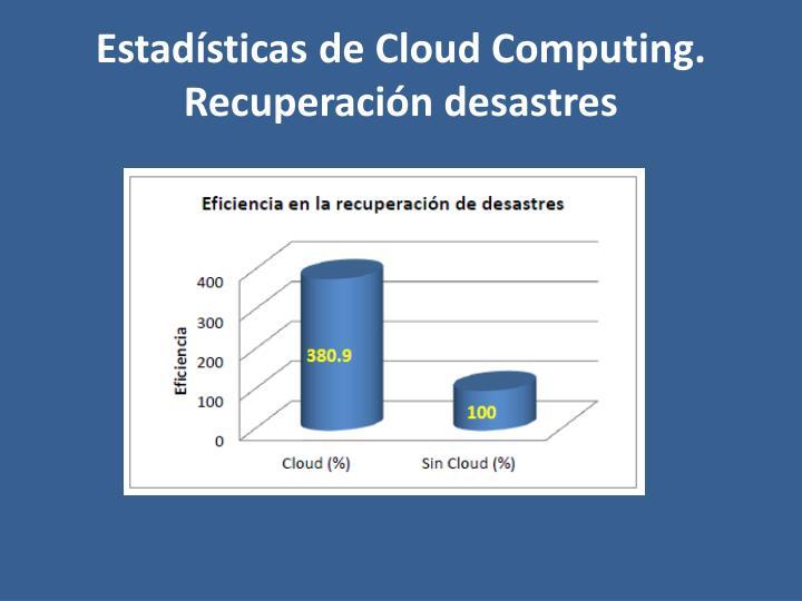 Estadísticas de Cloud Computing. Recuperación desastres