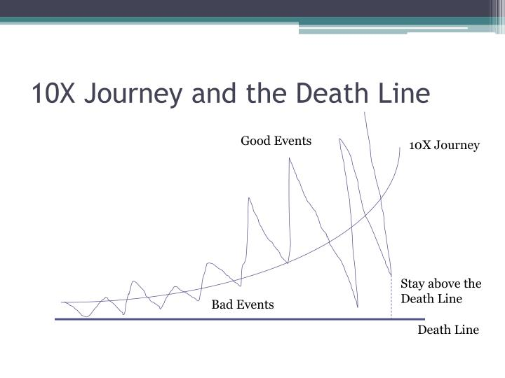 10X Journey and the Death Line