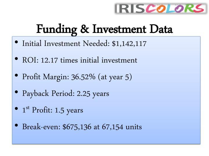 Funding & Investment Data