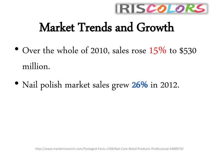 Market Trends and Growth
