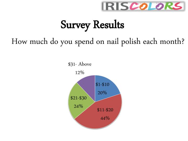 Survey Results