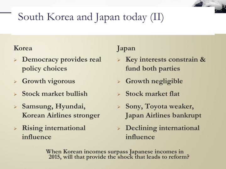 South Korea and Japan today (II)