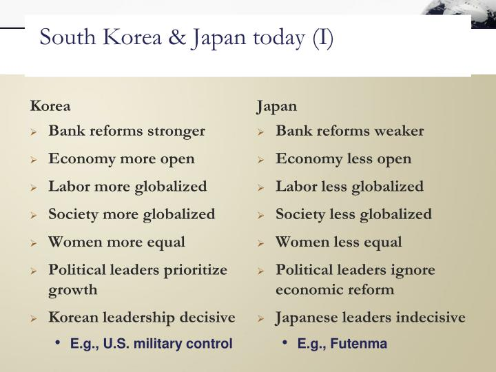 South Korea & Japan today (I)