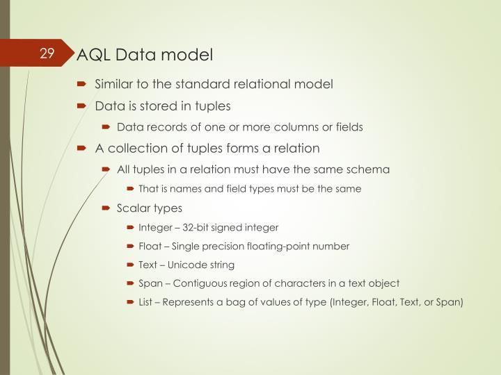 AQL Data model