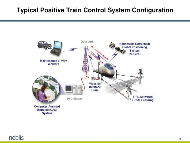Typical Positive Train Control System Configuration
