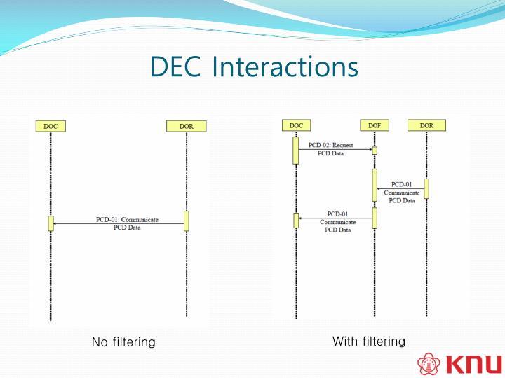 DEC Interactions