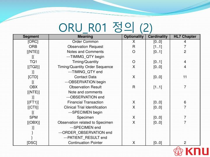 ORU_R01