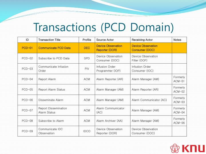 Transactions (PCD Domain)