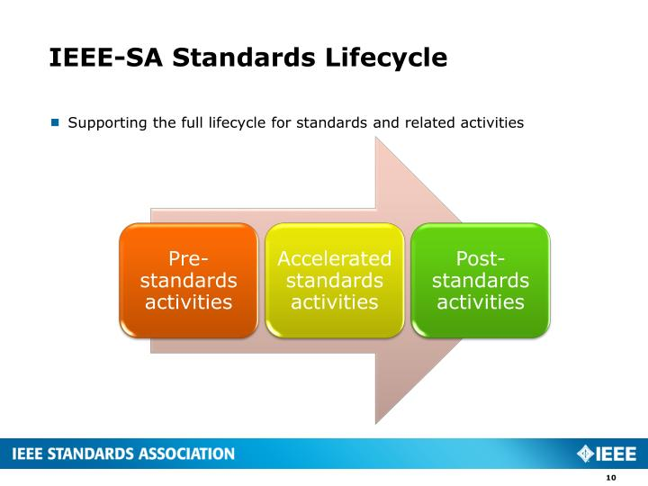 IEEE-SA Standards Lifecycle