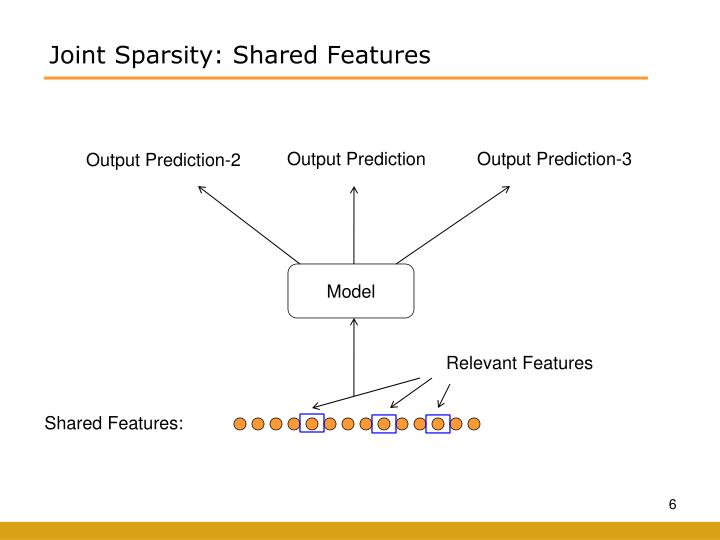 Joint Sparsity: Shared Features