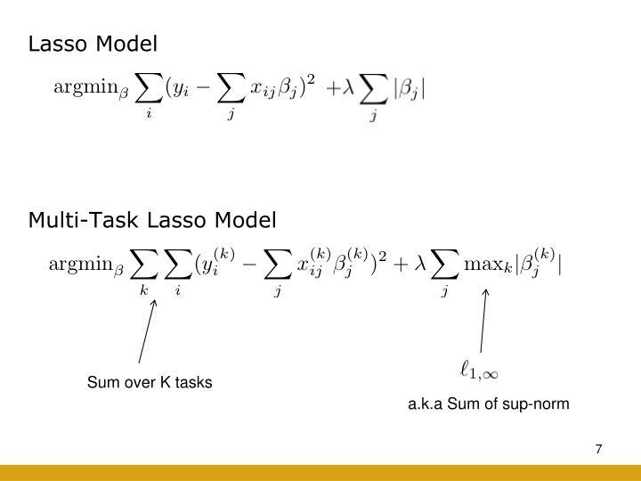 Lasso Model