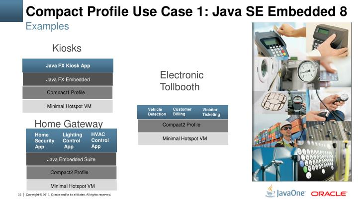 Compact Profile Use Case 1: Java SE Embedded 8