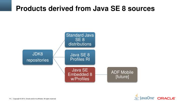 Products derived from Java SE 8 sources
