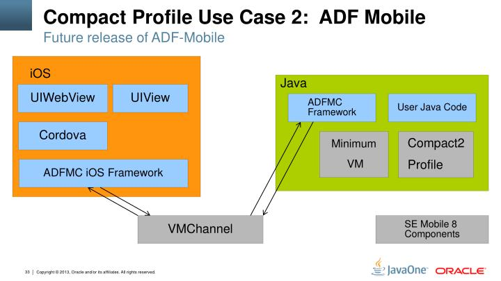 Compact Profile Use Case 2:  ADF Mobile