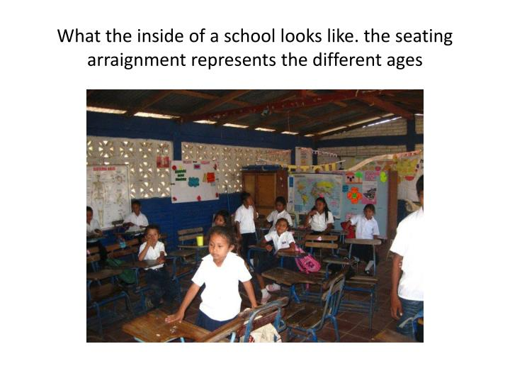 What the inside of a school looks like. the seating arraignment represents the different ages
