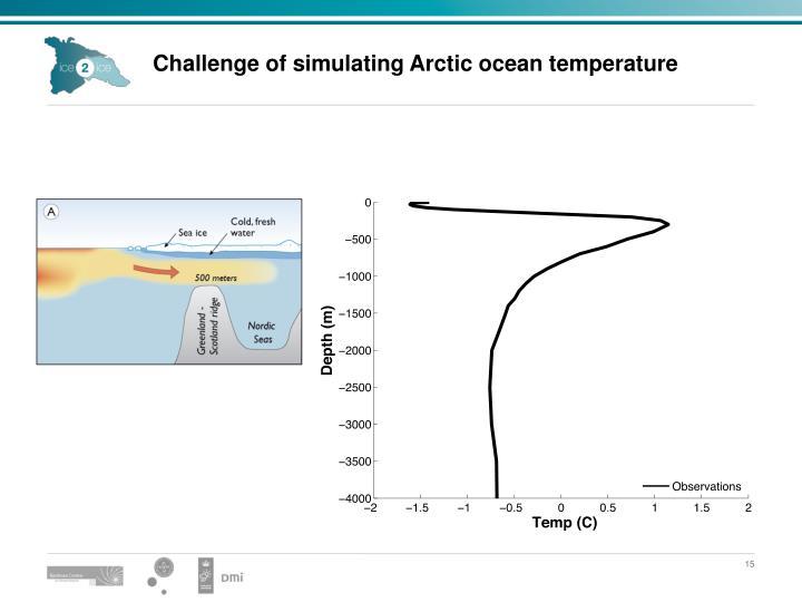 Challenge of simulating Arctic ocean temperature