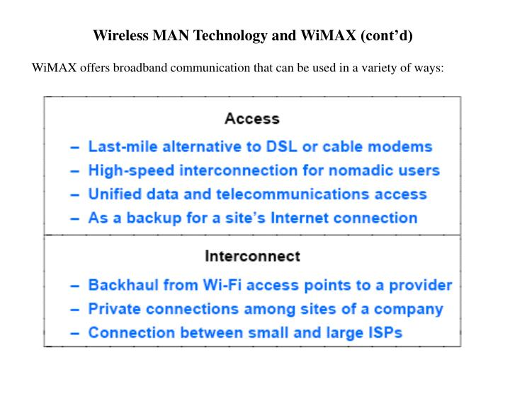 Wireless MAN Technology and