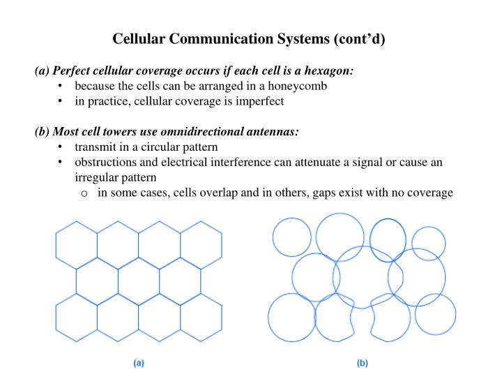 Cellular Communication Systems