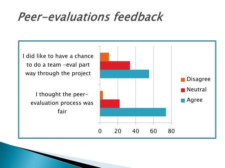 Peer-evaluations feedback