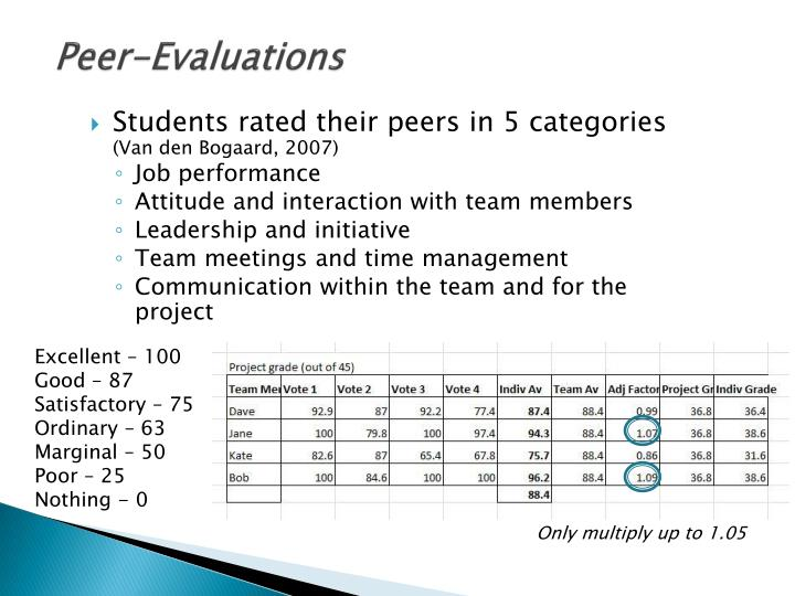 Peer-Evaluations