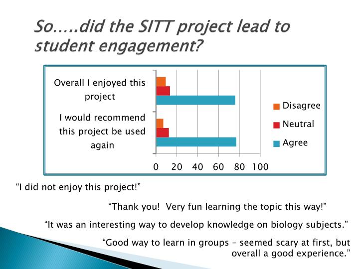 So…..did the SITT project lead to student engagement?