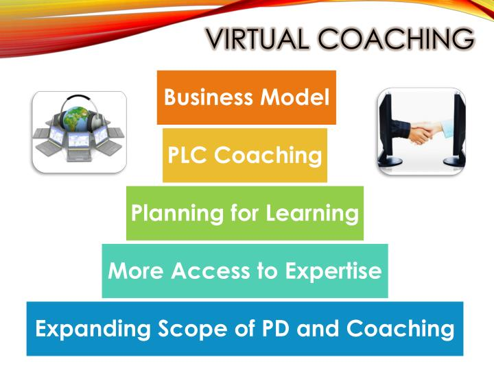 Virtual coaching