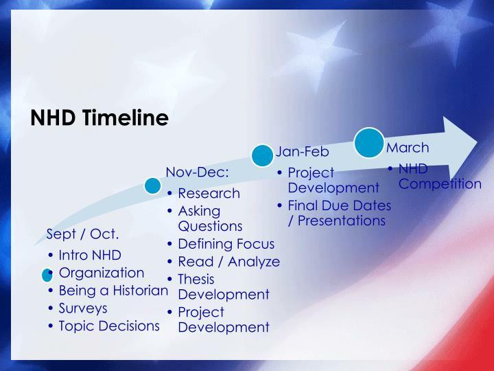 NHD Timeline