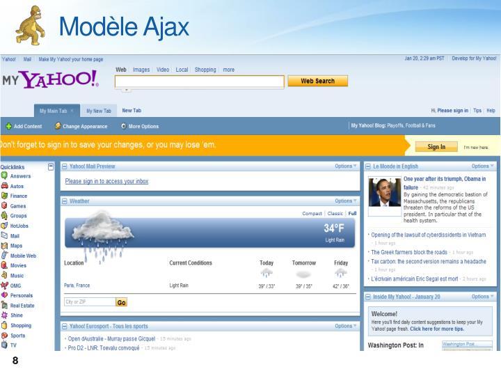 Modèle Ajax
