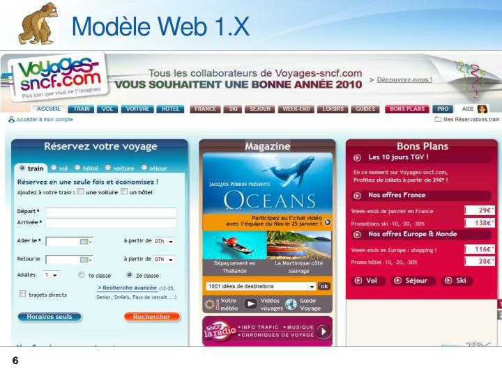 Modèle Web 1.X