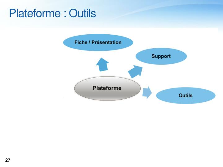Plateforme : Outils
