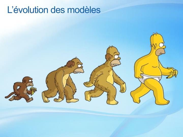 L'évolution des modèles