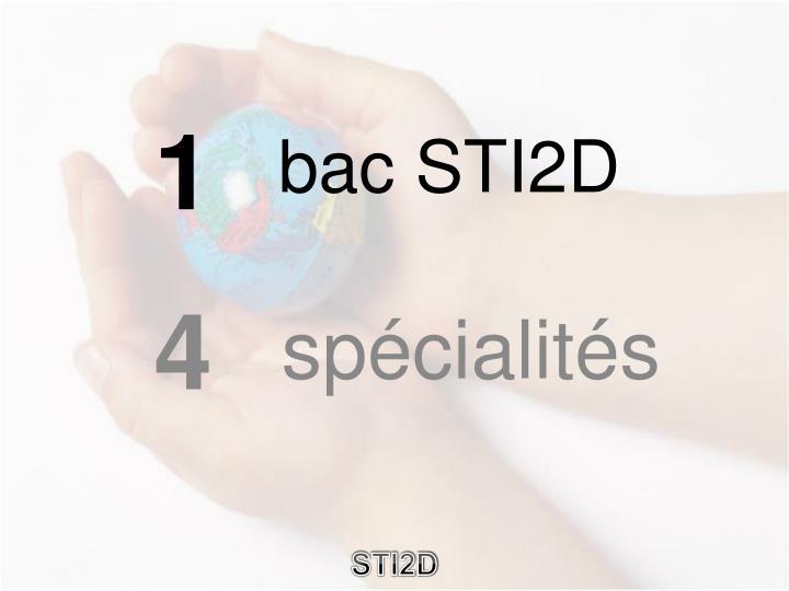 bac STI2D
