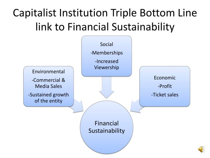 Capitalist Institution Triple Bottom Line link to Financial Sustainability