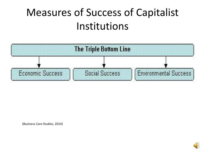 Measures of Success of Capitalist Institutions
