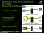 canalizaci n pipeline de v deo digital con quadro quadro digital video pipeline