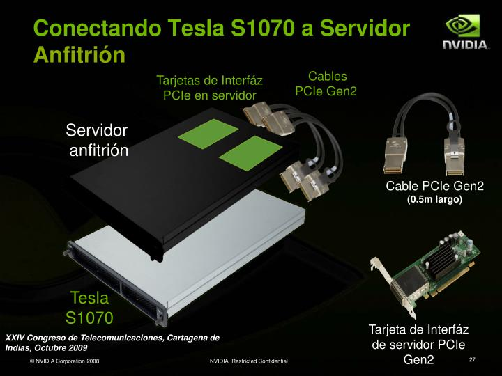 Conectando Tesla S1070 a Servidor