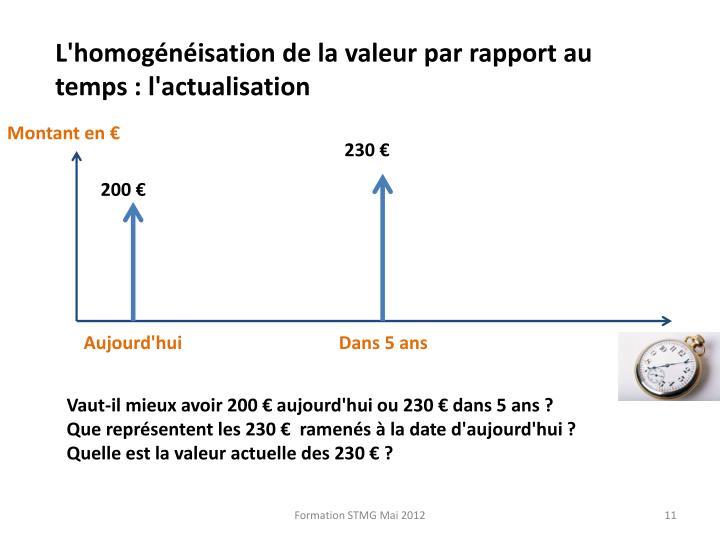 L'homogénéisation de la valeur par rapport au temps : l'actualisation