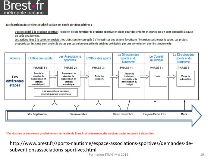 http://www.brest.fr/sports-nautisme/espace-associations-sportives/demandes-de-subventionsassociations-sportives.html
