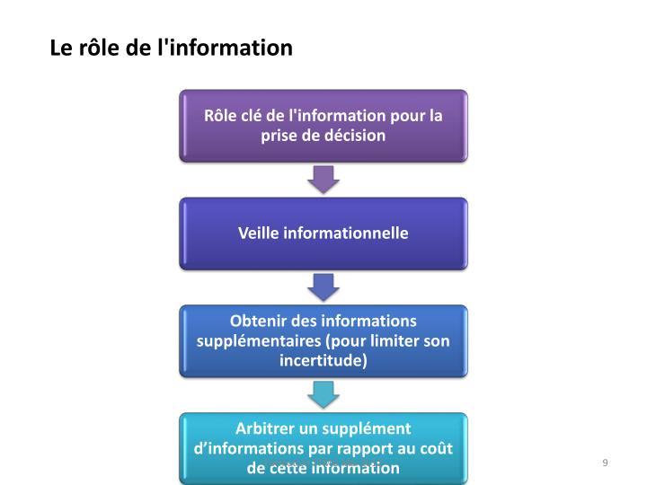 Le rôle de l'information